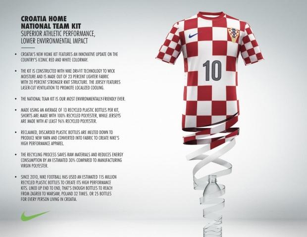 Bahan Dri fit dari botol bekas-buat jersey futsal desain sendiri