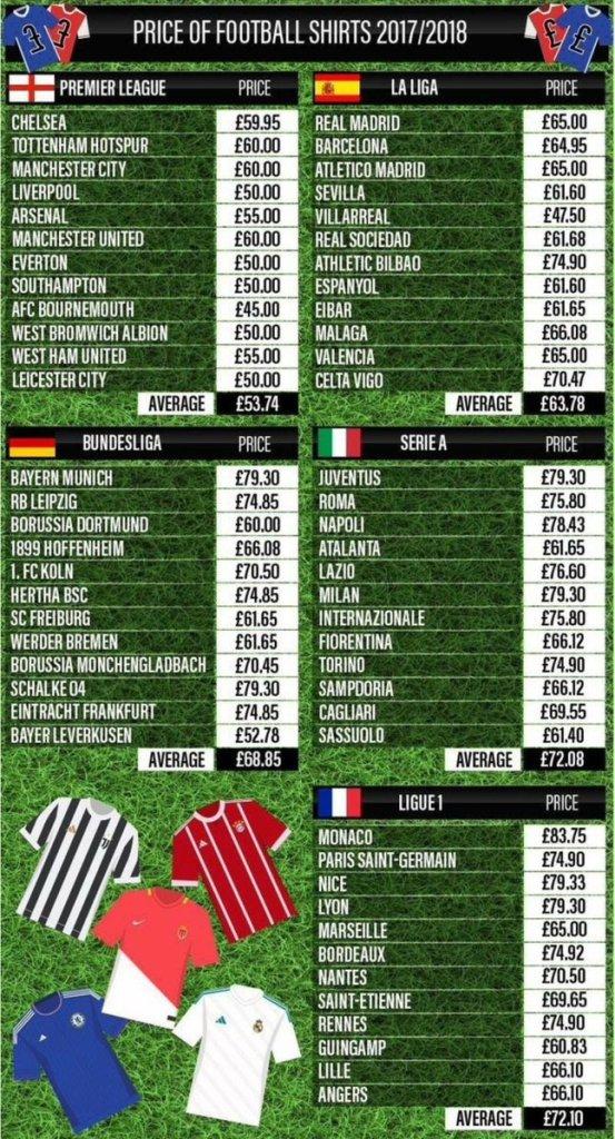 daftar harga jersey sepak bola terbaru 2017 original